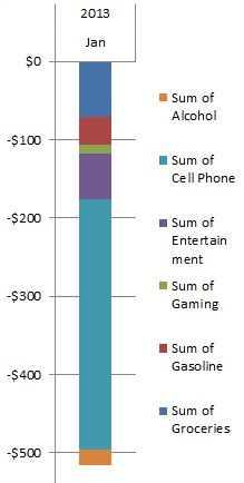 Jan2013 expenses